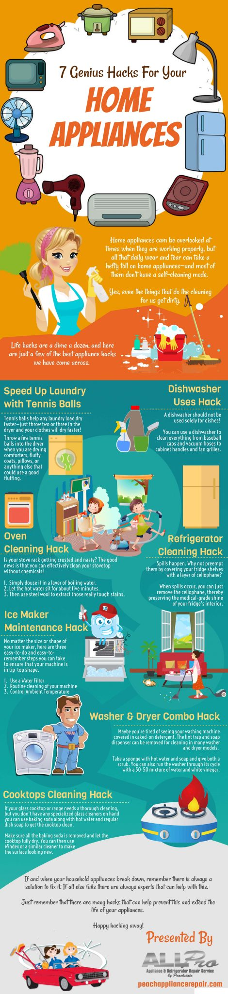 infographic 7 genius hacks for your home appliances, All Pro Appliance and Refrigerator Repair Metro Atlanta