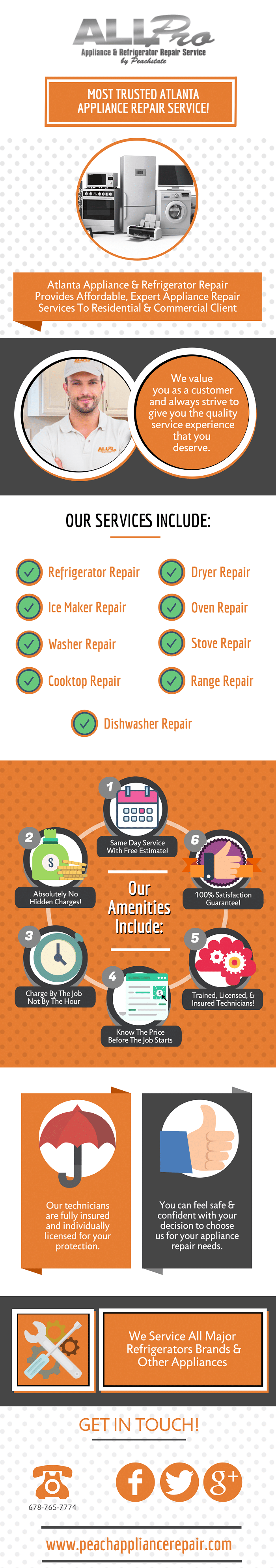 infographic All Pro Appliance and Refrigerator Repair Service Metro Atlanta, Most Trusted Atlanta Appliance Repair Service