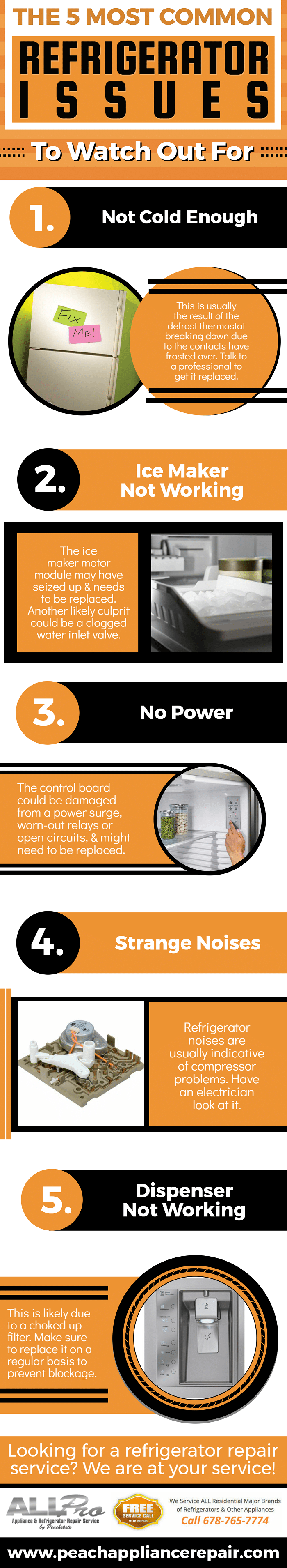 The 5 Most Common Refrigerator Issues to watch out for infographic